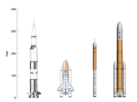 NASA_launch_vehicle_comparison